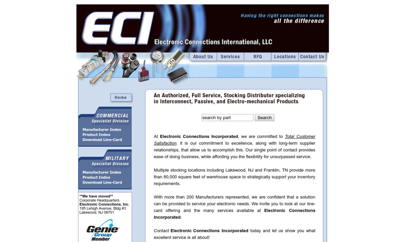 Electronic Connections, Inc. (ECI)